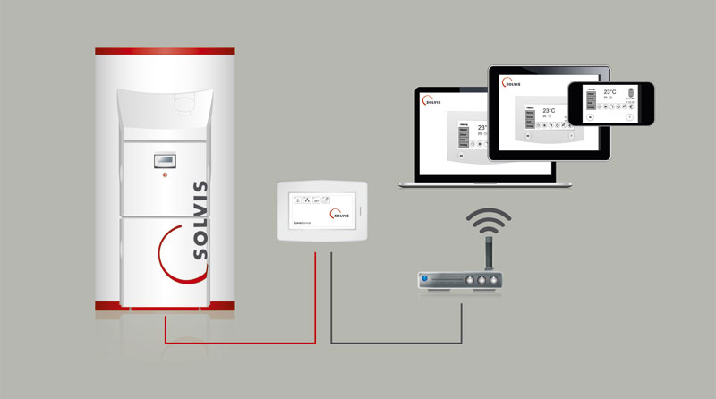 SolvisRemote connection to the heating system SolvisMax